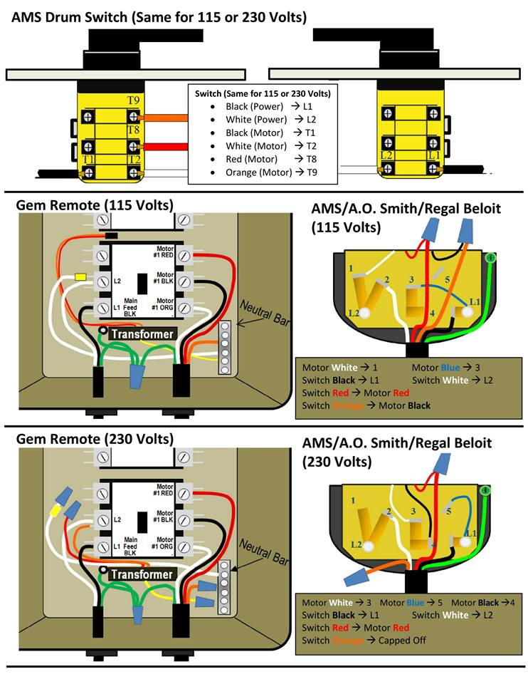 AMSDrumSwitch115230 wiring diagrams boat lift drum switch wiring diagram at bakdesigns.co