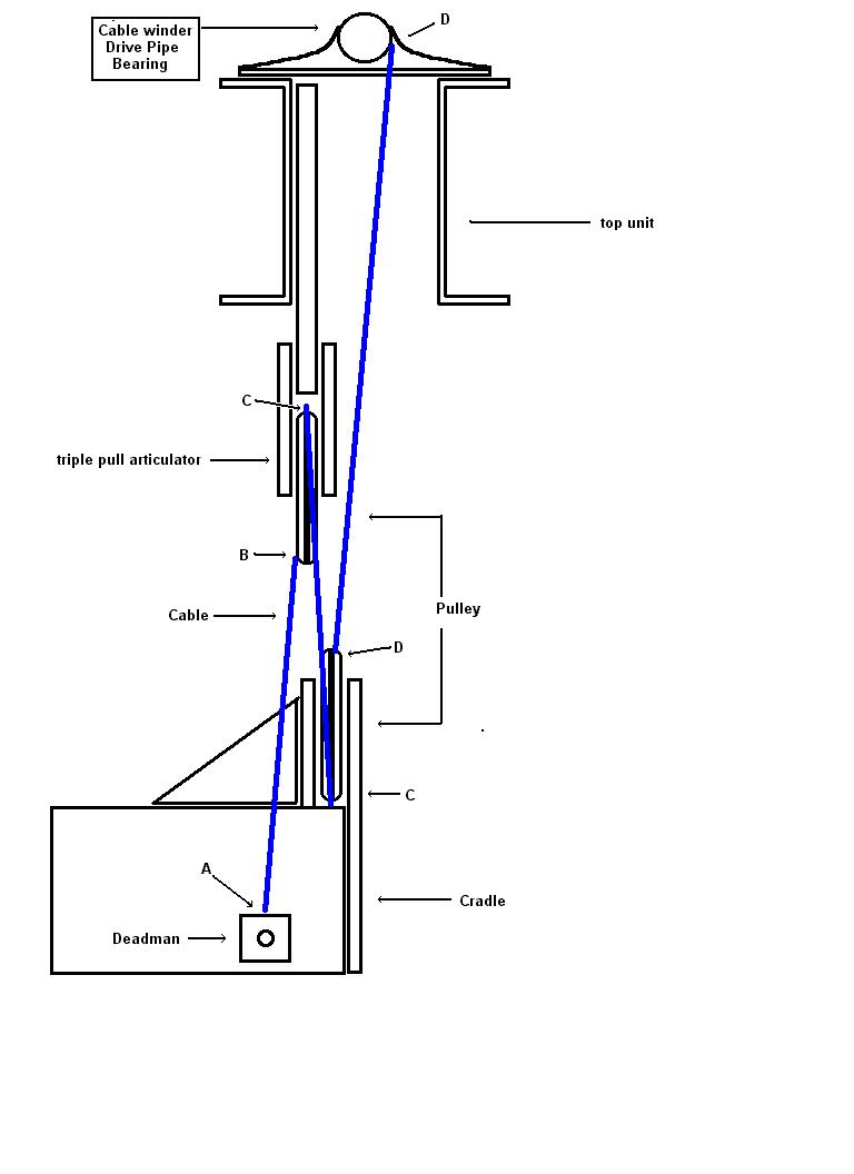 32 Gem Remotes Wiring Diagram