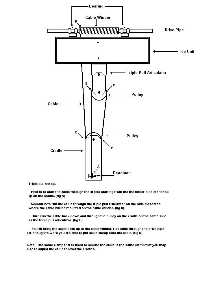 triple2  Post Lift Wiring Diagrams on ricon r30a wheelchair, for wheelchair power, harmar al100 scooter, braunability wheelchair, tech boat motor, battery for jlg scissor, chair remote, braun millennium 2, tp9kacx,